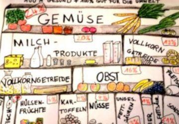 Eat-Market: der gesunde Laden um die Ecke
